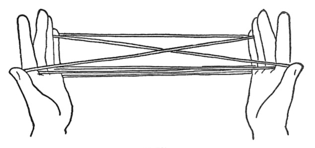 Illustración dentro String Figures and How to Make Them, de Caroline Furness Jayne (1906).