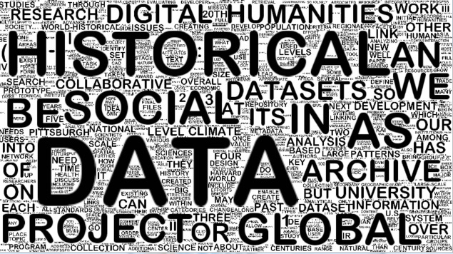 WorldCloud dels abstracts de l'últim congrés de l'ALLC: The European Association for Digital Humanities. Generat amb Processing.